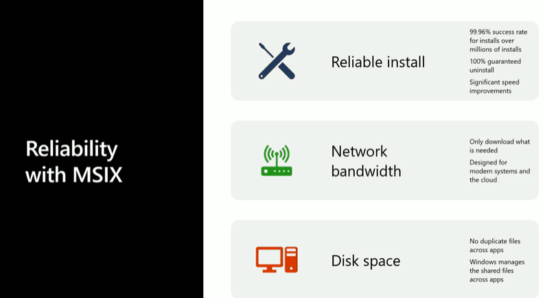 MSIX Updates from Ignite Reliability Network Disk-space 1