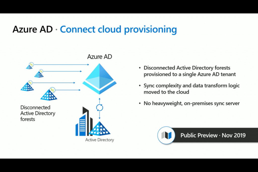 Azure AD Connect Cloud Provisioning