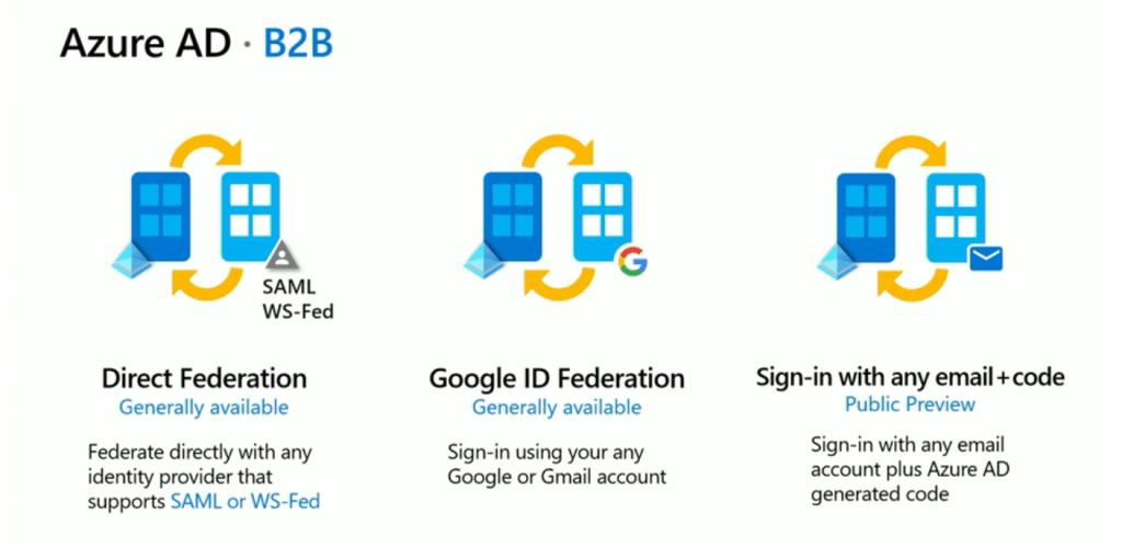New Azure AD Updates from Microsoft Ignite 2019 1