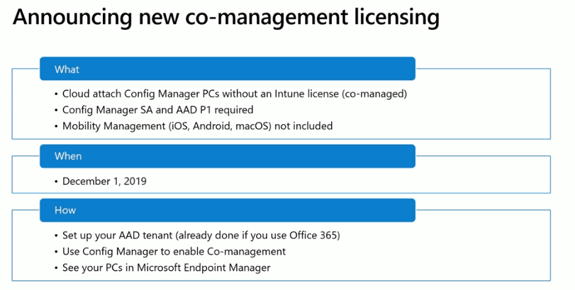 Microsoft Endpoint Management SCCM Intune Windows Updates from Ignite 2019 1