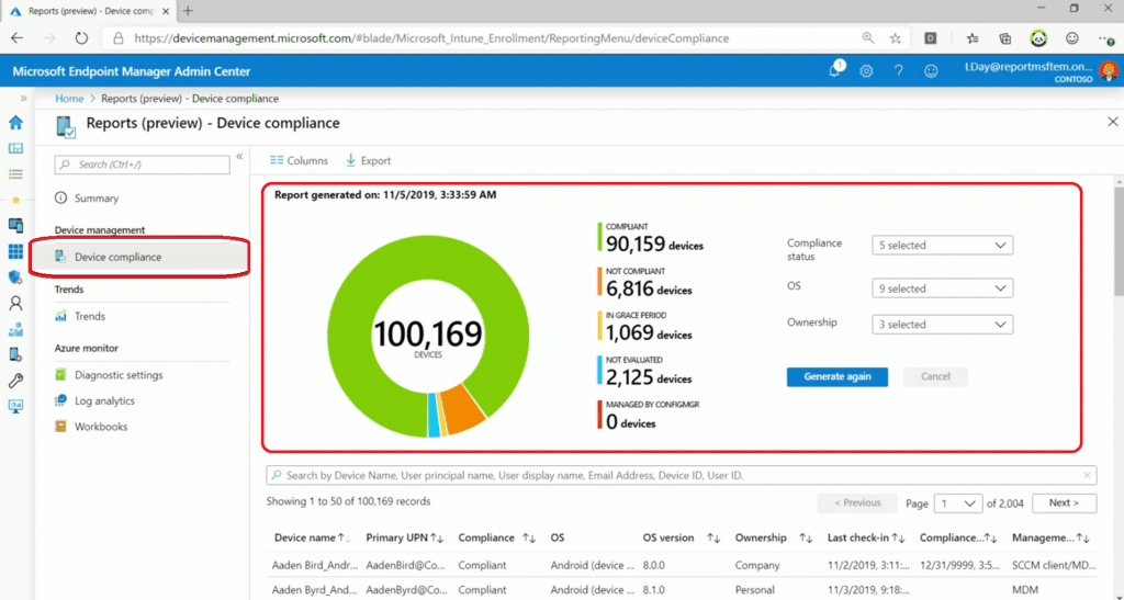 Organizational Reports - Intune Reporting - List of Intune Default Reports