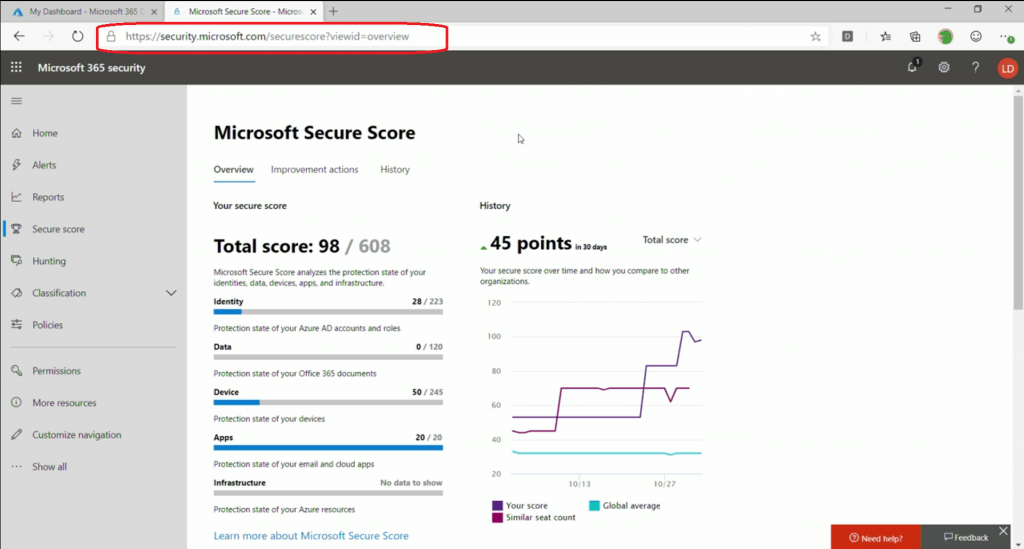Only Security Admin - Intune Endpoint Security