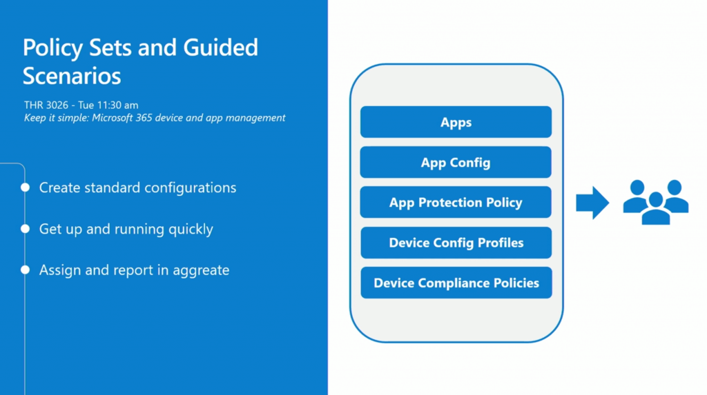 Intune Policy Sets