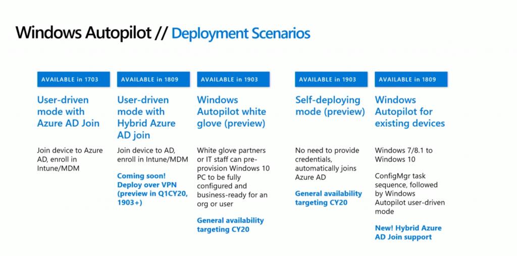 Windows Autopilot Deployment Scenarios