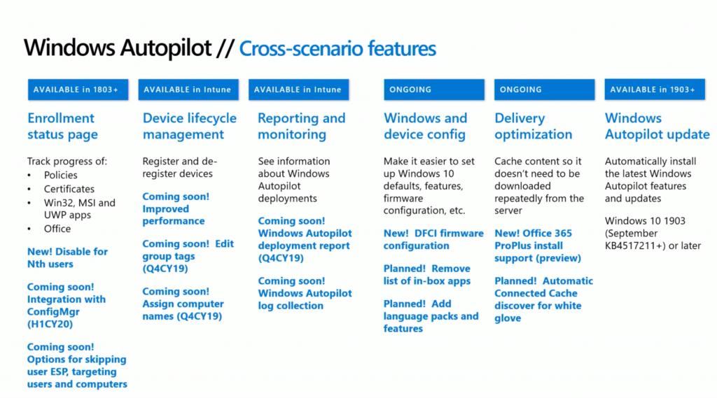 Windows Autopilot Updates Timelines Microsoft Endpoint Manager MEM 1