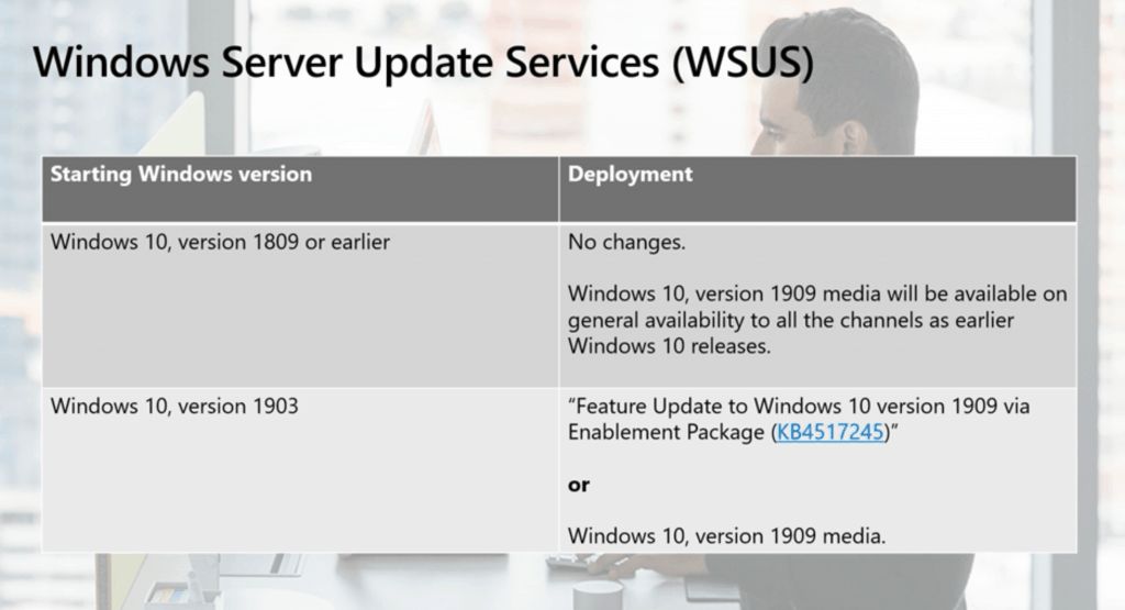 WSUS behavior of Windows 10 1909 Deployment
