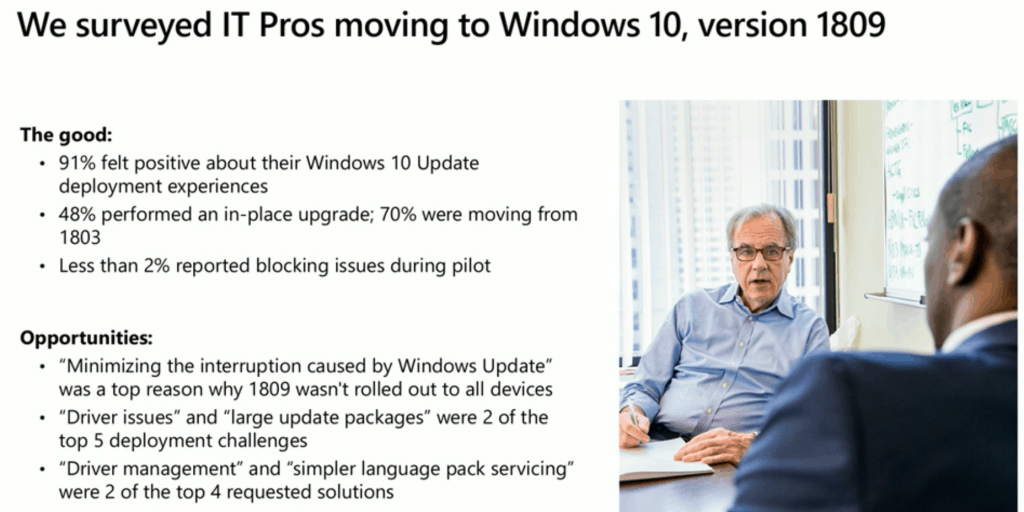 IT Pro Survey about Windows Update Investments