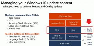 Unified update platform (UUP)