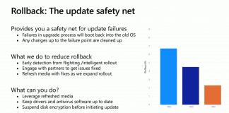 Windows 10 Rollback