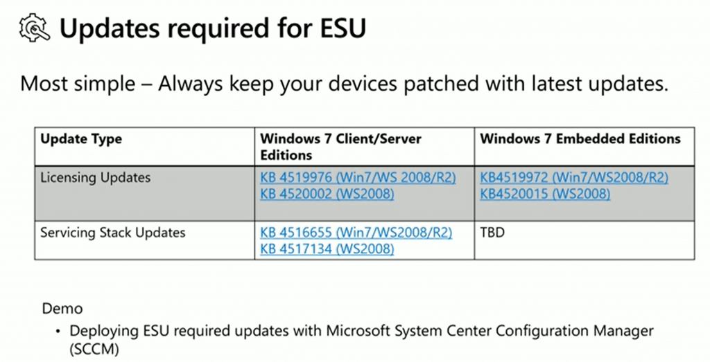 Windows 7 Updates Required for ESU