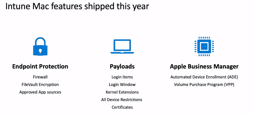 New Features shipped with Intune Intune Vs Jamf