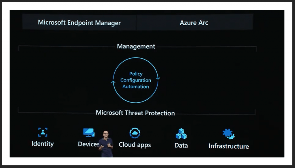 SCCM and Intune are part of Microsoft End Point Manager