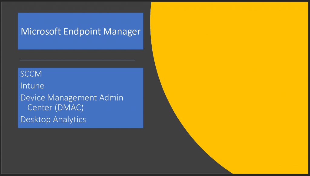 What is Microsoft Endpoint Manager MEM MEMMI MEMCM Updates 2