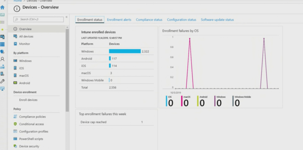 Microsoft Endpoint Management SCCM Intune Windows Updates from Ignite 2019 22