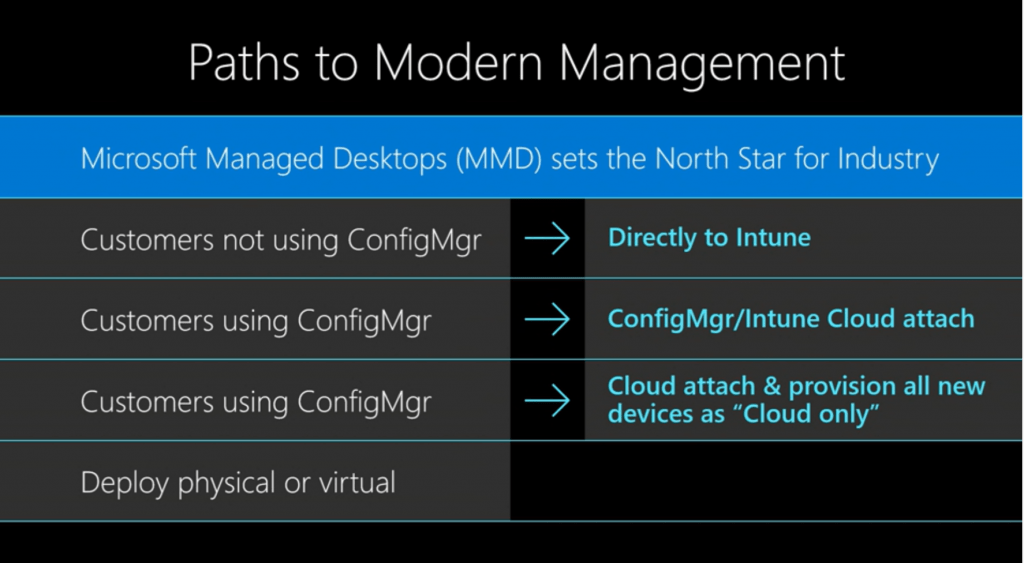 Microsoft Endpoint Management SCCM Intune Windows Updates from Ignite 2019 24