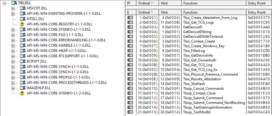 Bitlocker Unlocked - TPM Base service