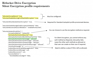 Bitlocker Drive Encryption - Silent Encryption profile requirements