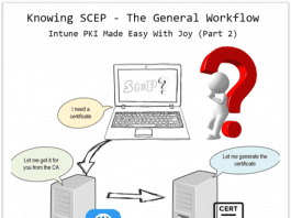 Knowing SCEP - Intune PKI made easy with Joy Part-2