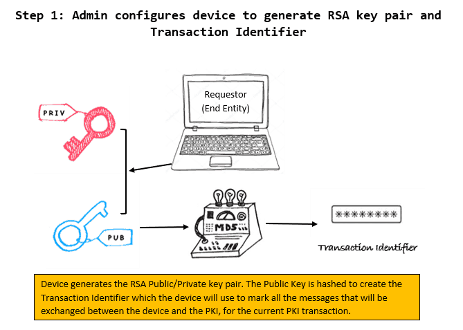 SCEP General Workflow - Admin configures device to generate RSA key pair and Transaction Identifier