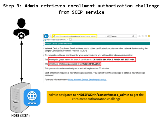 SCEP General Workflow - Device Admin retrieves Enrolment Authorization Challenge from SCEP service