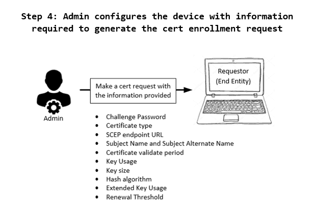 SCEP General Workflow - Device Admin configures the device with the information required to make the certificate enrolment request