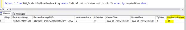FIX SCCM SQL Based Database Replication