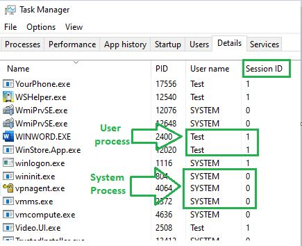 SessionID taskmanager - use ServiceUI with Intune - Bring SYSTEM Process to Interactive Mode