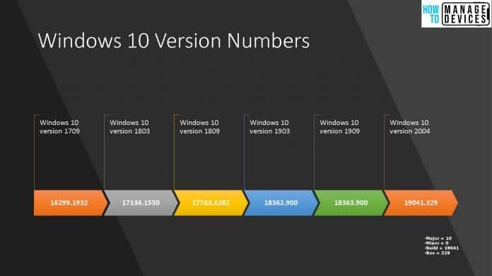 Windows-10-Version-Numbers-Build-Numbers-2004-LatestJPG