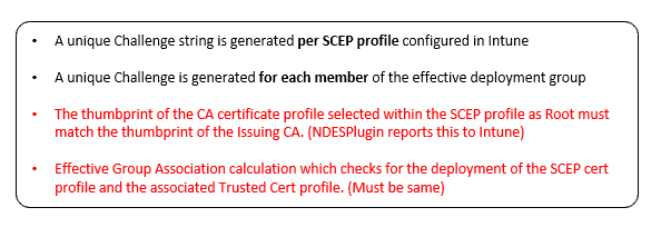 Intune SCEP Certificate Workflow - Intune generates the SCEP challenge as part of behind-the-scenes activity