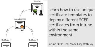 Unique SCEP cert deployement using unique templates - Intune PKI Made Easy With Joy