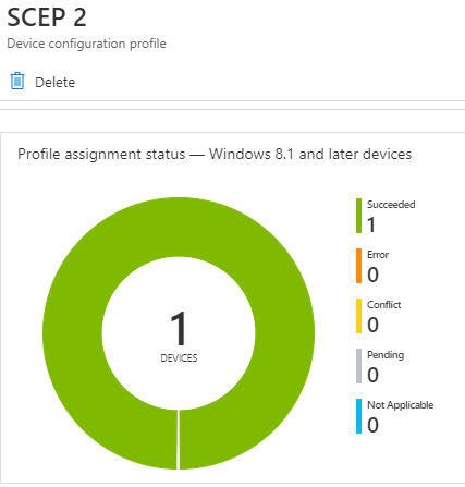 Intune SCEP with Joy - Learn how to use unique certificate templates to deploy different SCEP certificates within the same environment... 6