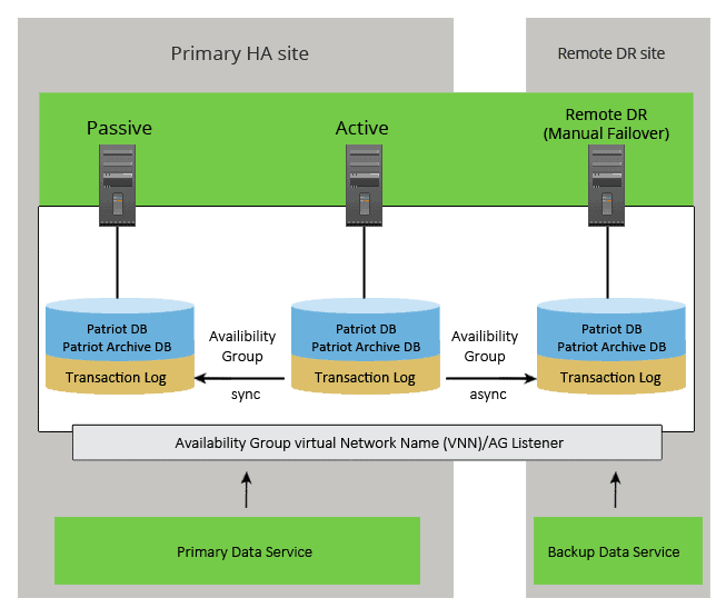 SCCM Server Patching Tips Using Orchestration Groups Scripts ConfigMgr