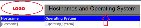 SCCM Create Custom Report Using Report Builder | ConfigMgr | Part 1 9