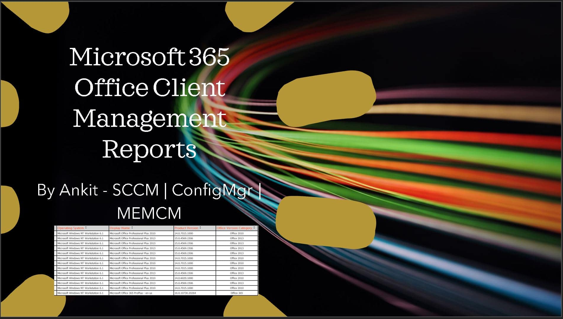 Microsoft 365 Office Client Management Reports SCCM ConfigMgr Custom Reports