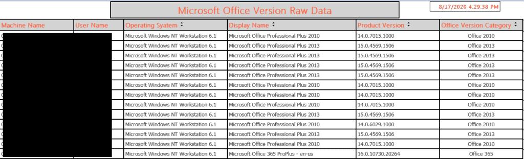 SCCM Microsoft 365 Office Client Management Reports | Part 1 - ConfigMgr