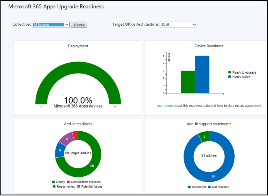 SCCM Report Office 365 Client Upgrade Readiness | Part 3 | ConfigMgr Custom Report - Office 365 Client  Upgrade Readiness