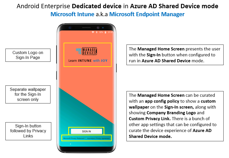 Android Enterprise Dedicated Device in Azure AD Shared Mode configured with Managed Home Screen