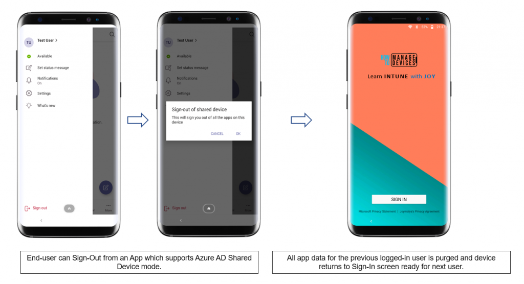 Azure AD Shared Device mode - A signed-in user can choose to sign-out from any app that supports Azure AD Shared Device mode. The sign-out from the app triggers a device-wide sign-out clearing session data and returning the device to the Sign-In screen.