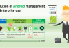 Evolution of Android management for Enterprise use | Deep Dive with Joy