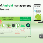 Evolution of Android management for Enterprise use   Deep Dive with Joy