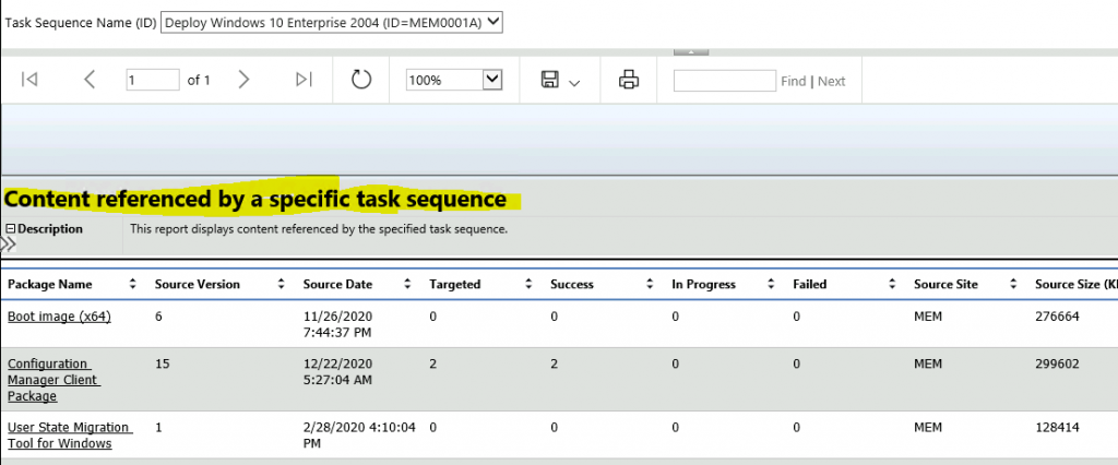 ConfigMgr Task Sequence Reports | Default | SCCM