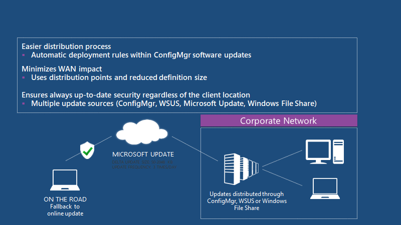 Fix SCCM SCEP Related Issues | Client Side | ConfigMgr | Defender 4