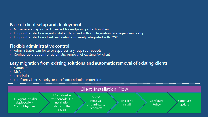 Fix SCCM SCEP Related Issues | Client Side | ConfigMgr | Defender 5