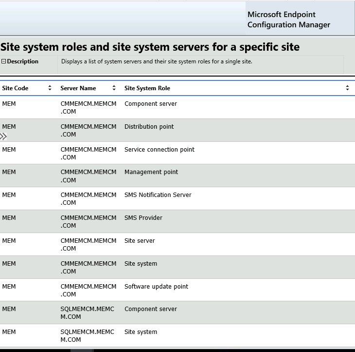 ConfigMgr Reports Site Infrastructure Related | SCCM | Default