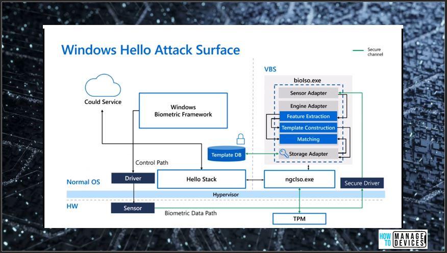 Top 5 Windows Security Challenges