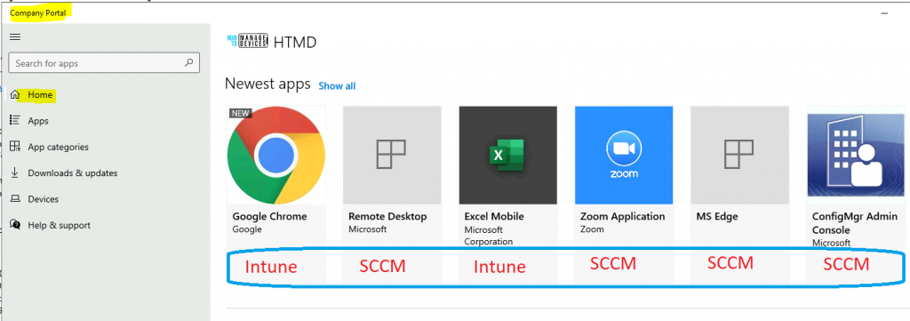 ConfigMgr Co-Management Workload Client Apps | SCCM