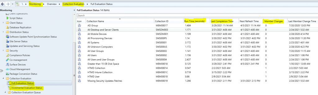 ConfigMgr Collection Full Incremental Evaluation Status Summary from Console | SCCM