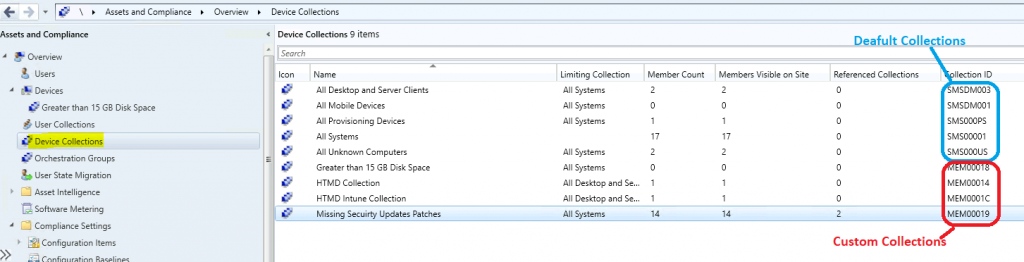 ConfigMgr How to Find Collection ID in SCCM