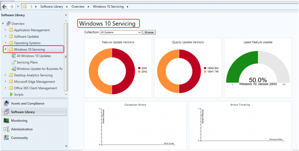 What's New In SCCM Windows 10 Servicing Dashboard | ConfigMgr