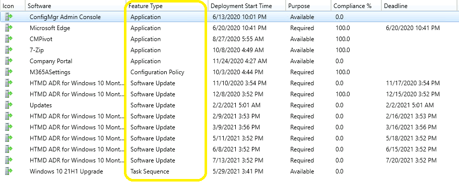How to find Deployments targeted to a Collection in SCCM ConfigMgr